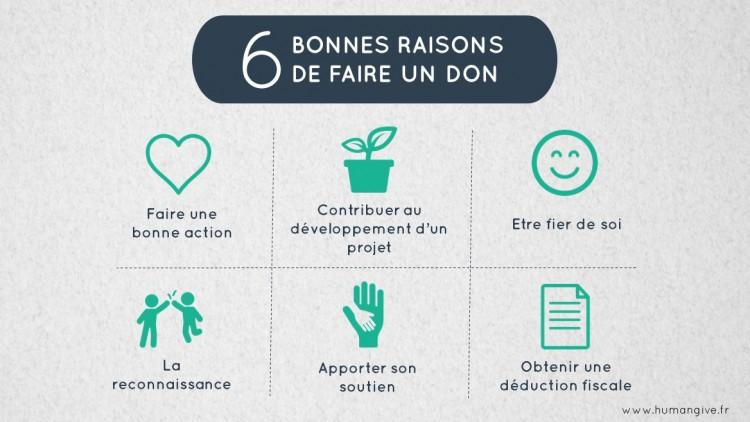 6 bonnes raisons de faire un don